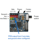 Iota V2 description